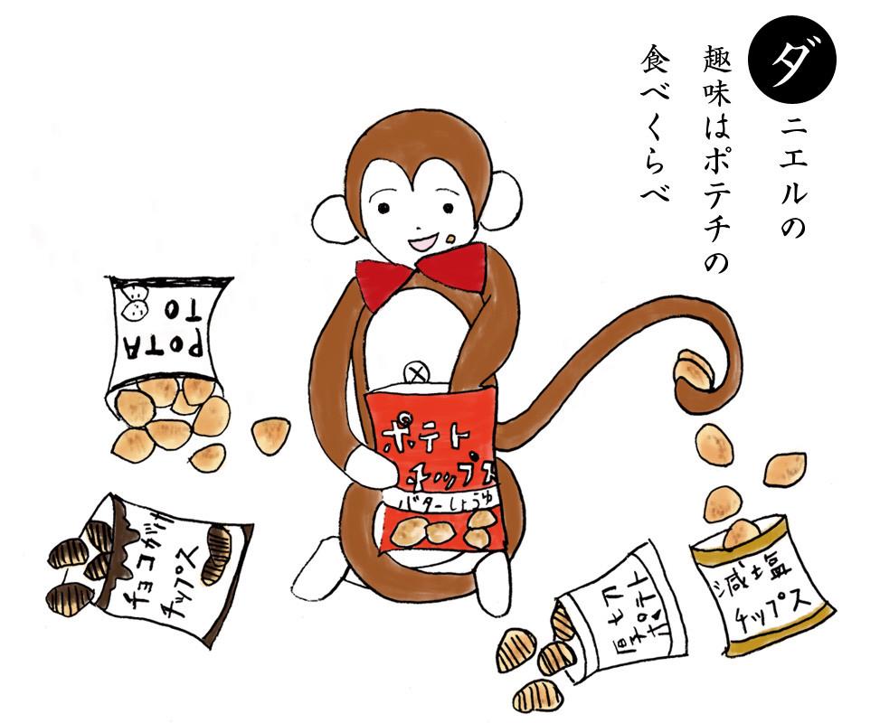Trick by daniel さるのダニエル 自己紹介